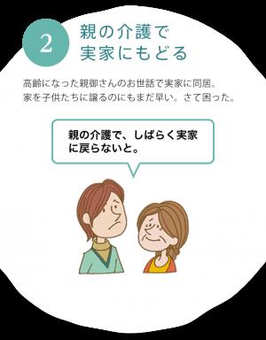 鹿児島・実家・工務店